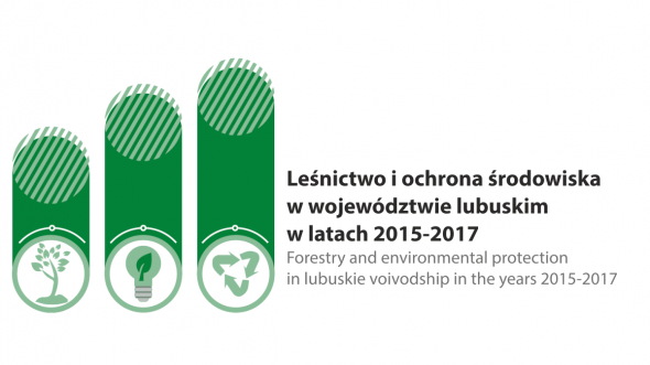 Environmental protection and forestry in lubuskie voivodship in the years 2015-2017