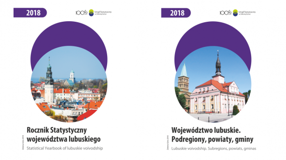 Statistical yearbook of lubuskie voivodship 2018