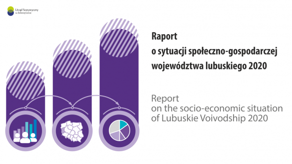Report on the socio-economic situation of Lubuskie Voivodship 2020