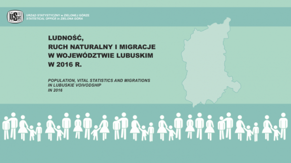 Population, vital statistic and migrations in lubuskie voivodship in 2016
