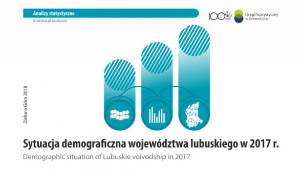 Demographic situation of Lubuskie voivodship in 2017