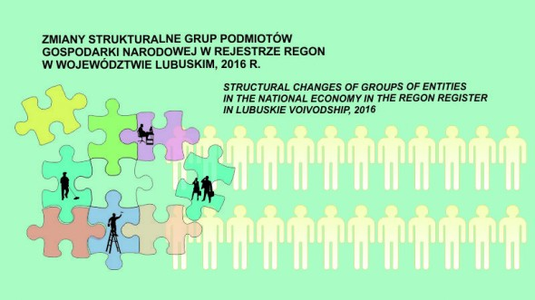 Structural changes of groups of entities in national economy in lubuskie voivodship, 2016