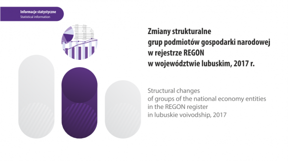 Structural changes of groups of entities in national economy in lubuskie voivodship, 2017